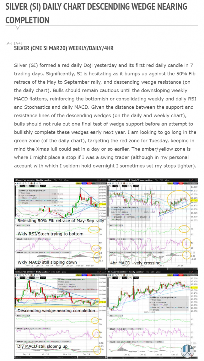 Sample of Today's Top 3 Trades Available to Free Subscribers (published Dec 18, 2019)