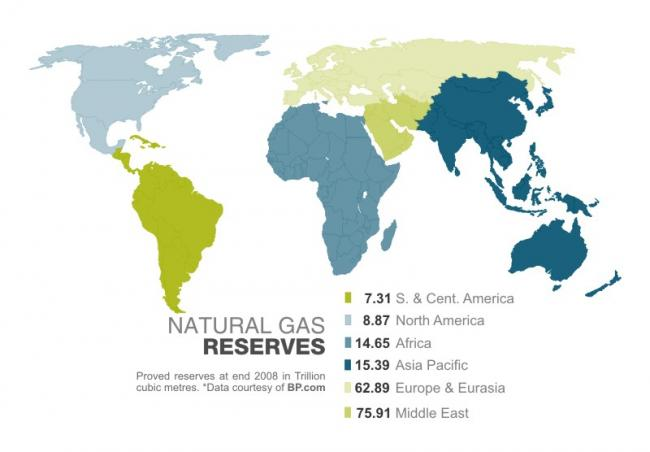 Where Can Natural Gas Be Found In The World