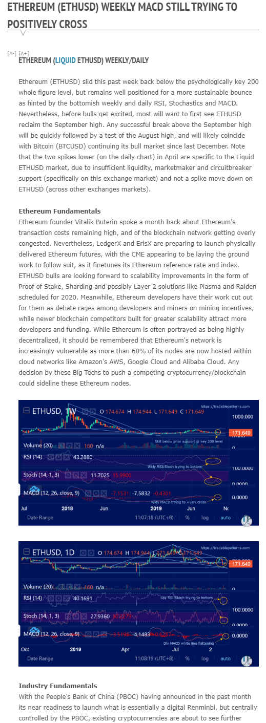 Crypto Weekly Outlook