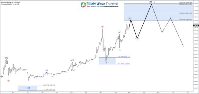 Inside Futures: Relevant trading-focused information