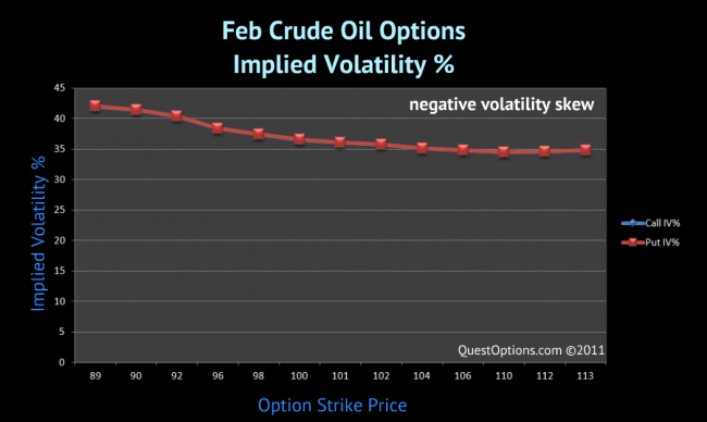 Forex implied volatility quotes