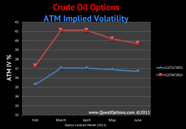Crude oil options brokers