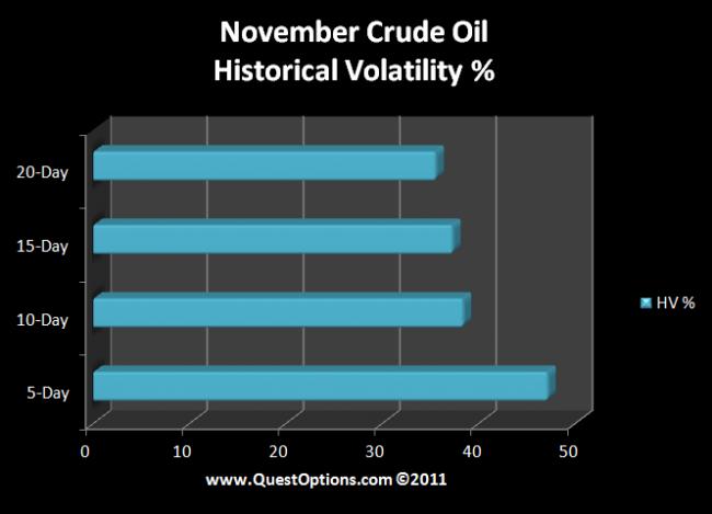 Crude oil options brokers