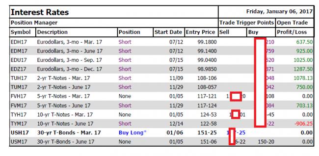 Binary forex option traders forum