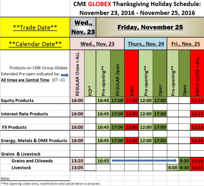 Forex market schedule holiday