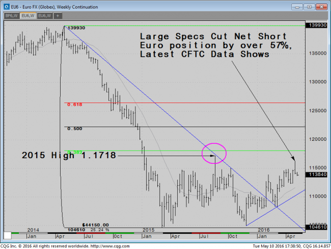 Inside Futures Relevant Trading Focused Information Authored By Key