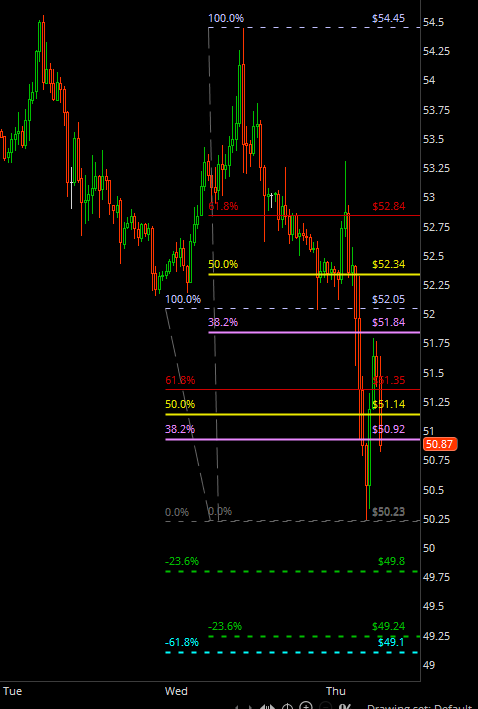 CL-Chart-12-6-18