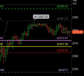 ES-Chart-1-9-19