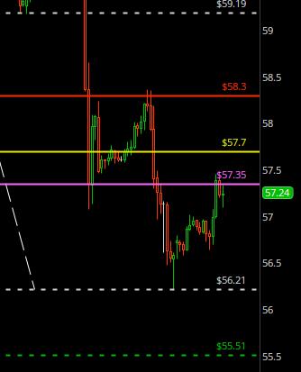 crude-chart-71819